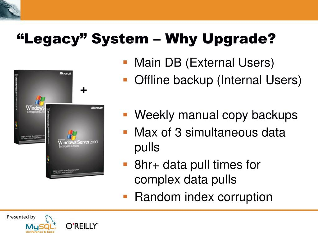 """""""Legacy"""" System – Why Upgrade?"""