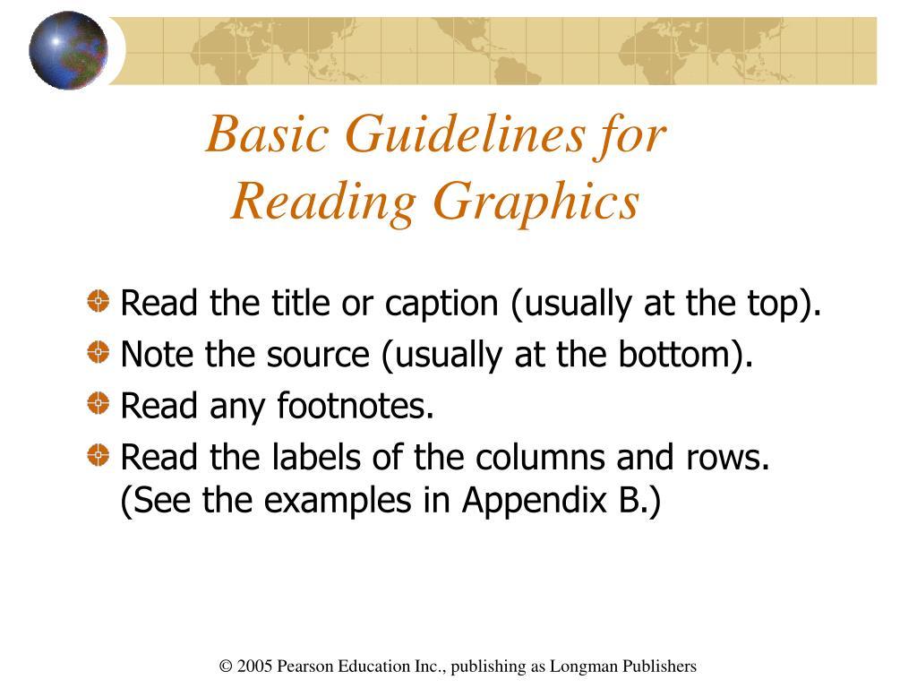Basic Guidelines for
