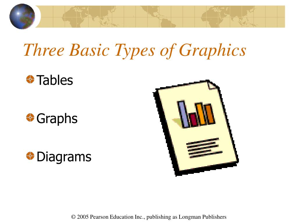 Three Basic Types of Graphics