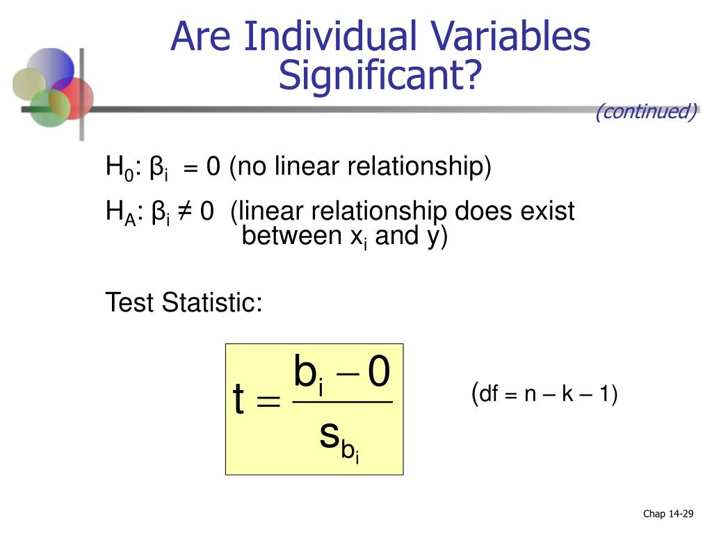 Are Individual Variables Significant?