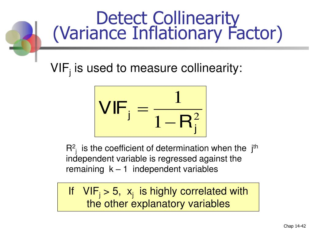 Detect Collinearity
