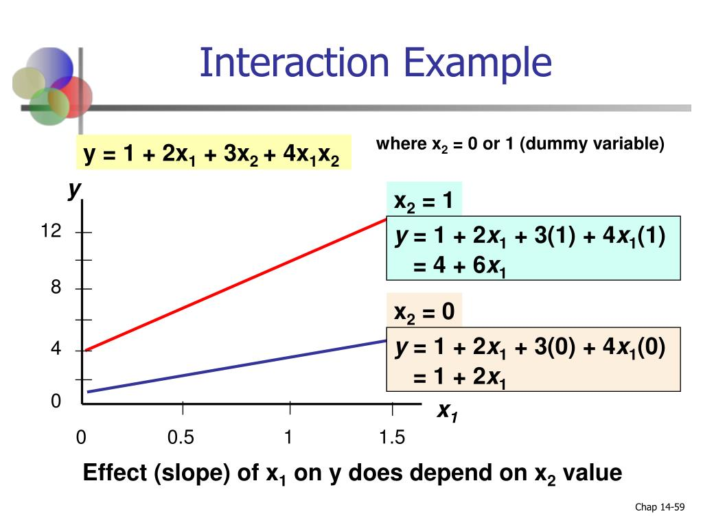 Interaction Example