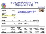 standard deviation of the regression model36