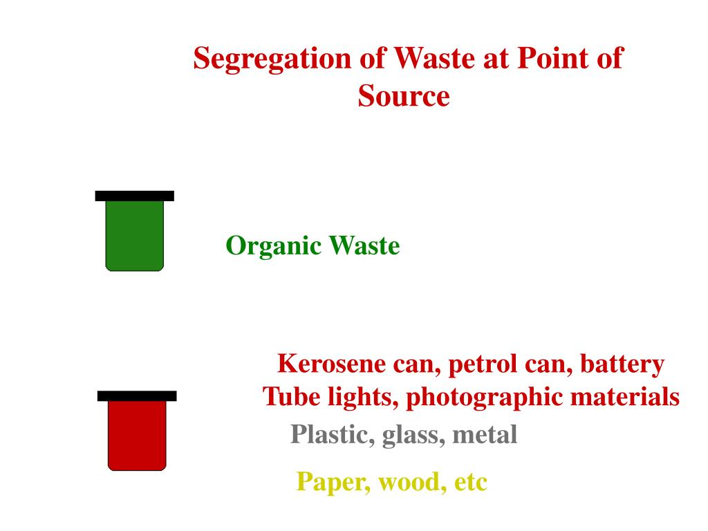 Segregation of Waste at Point of Source