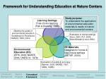 framework for understanding education at nature centers