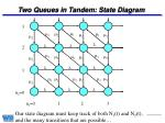 two queues in tandem state diagram