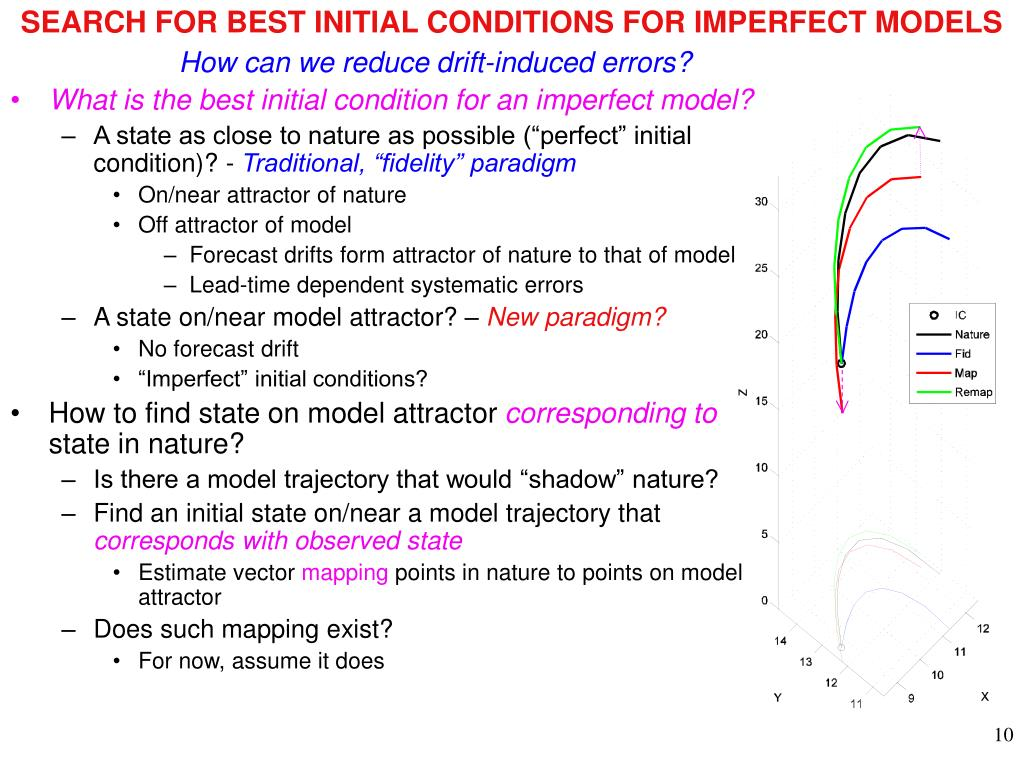 SEARCH FOR BEST INITIAL CONDITIONS FOR IMPERFECT MODELS