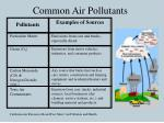 common air pollutants