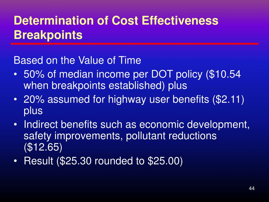 Determination of Cost Effectiveness Breakpoints