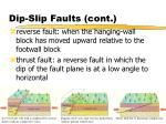 dip slip faults cont19