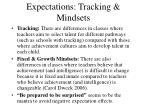 expectations tracking mindsets