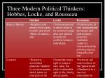 three modern political thinkers hobbes locke and rousseau10