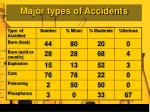 major types of accidents