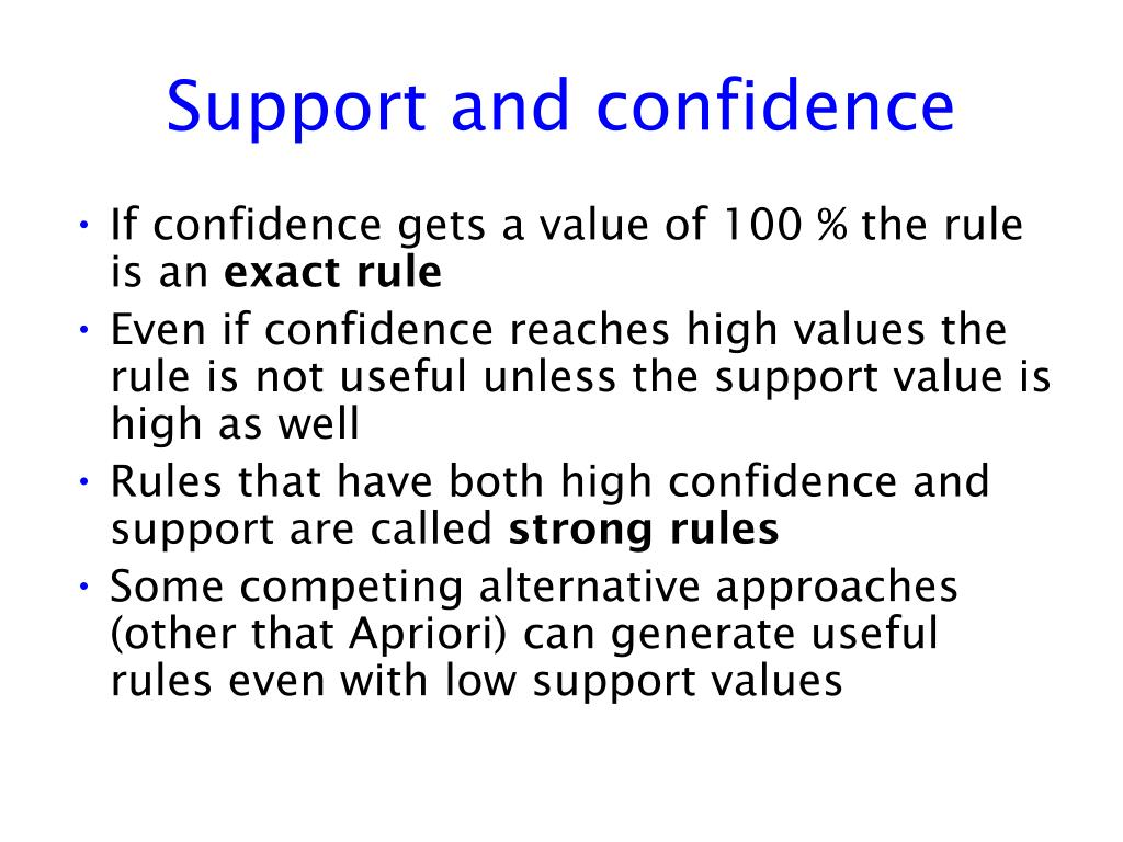 Support and confidence