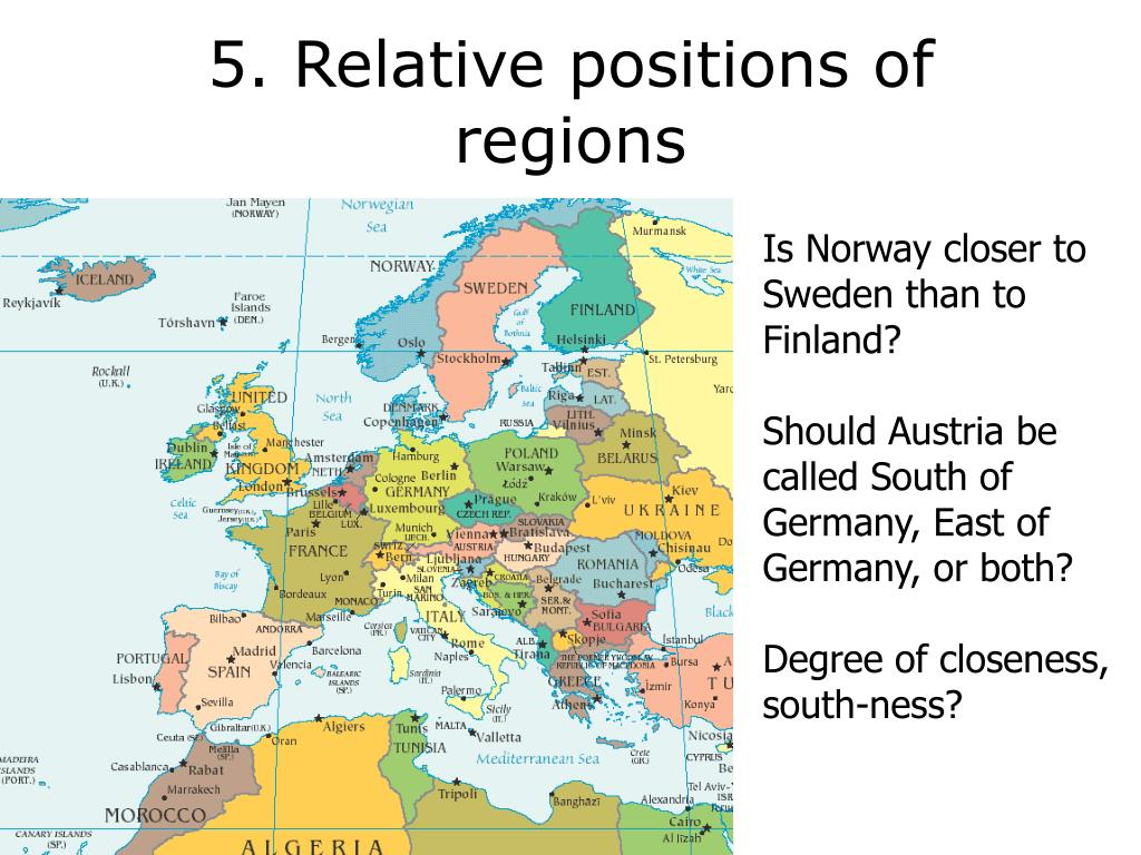 5. Relative positions of regions