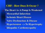 chf how does it occur