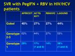 svr with pegifn rbv in hiv hcv patients