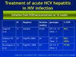 treatment of acute hcv hepatitis in hiv infection