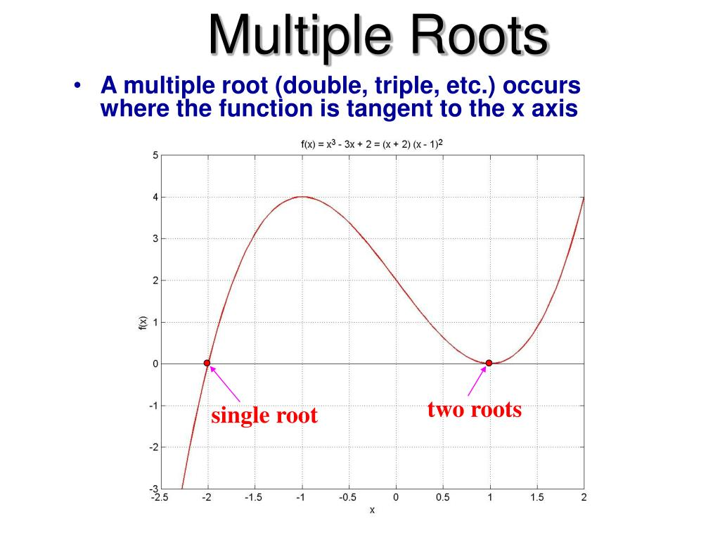 PPT - Polynomial Approximation PowerPoint Presentation - ID