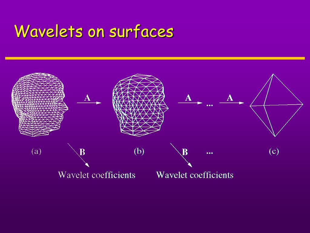 Wavelets on surfaces