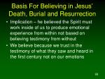 basis for believing in jesus death burial and resurrection2
