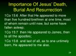 importance of jesus death burial and resurrection2