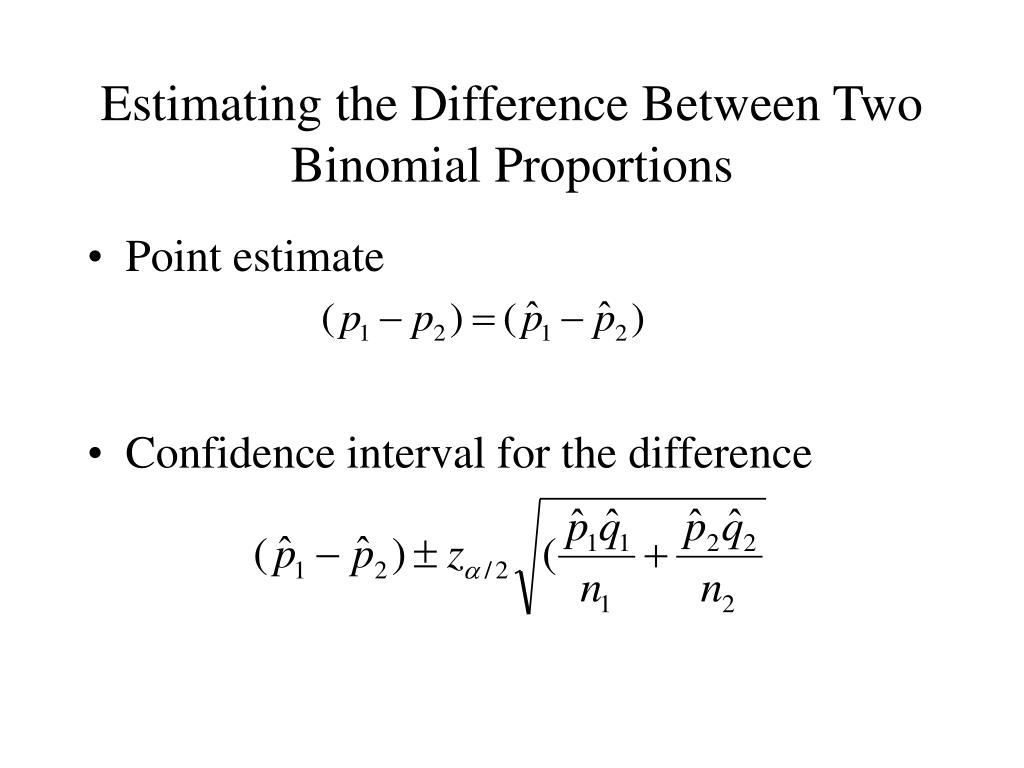 Estimating the Difference Between Two Binomial Proportions