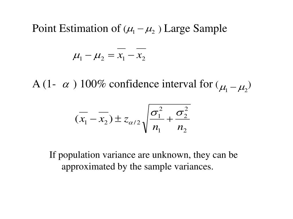 Point Estimation of