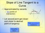 slope of line tangent to a curve