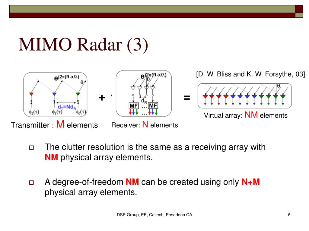 Space Time Processing For MIMO Communications