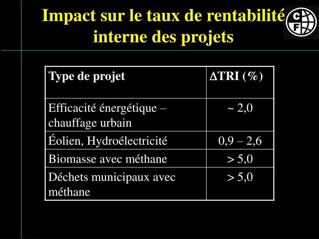 Impact sur le taux de rentabilité interne des projets
