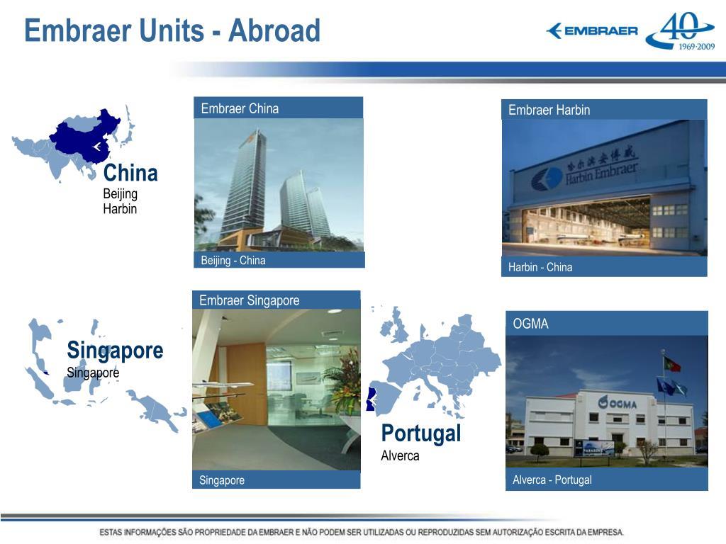Embraer Units - Abroad