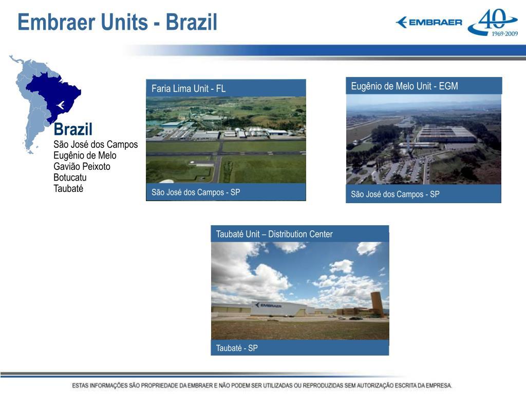 Embraer Units - Brazil