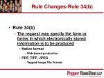 rule changes rule 34 b