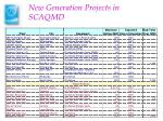 new generation projects in scaqmd