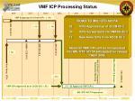 vmf icp processing status