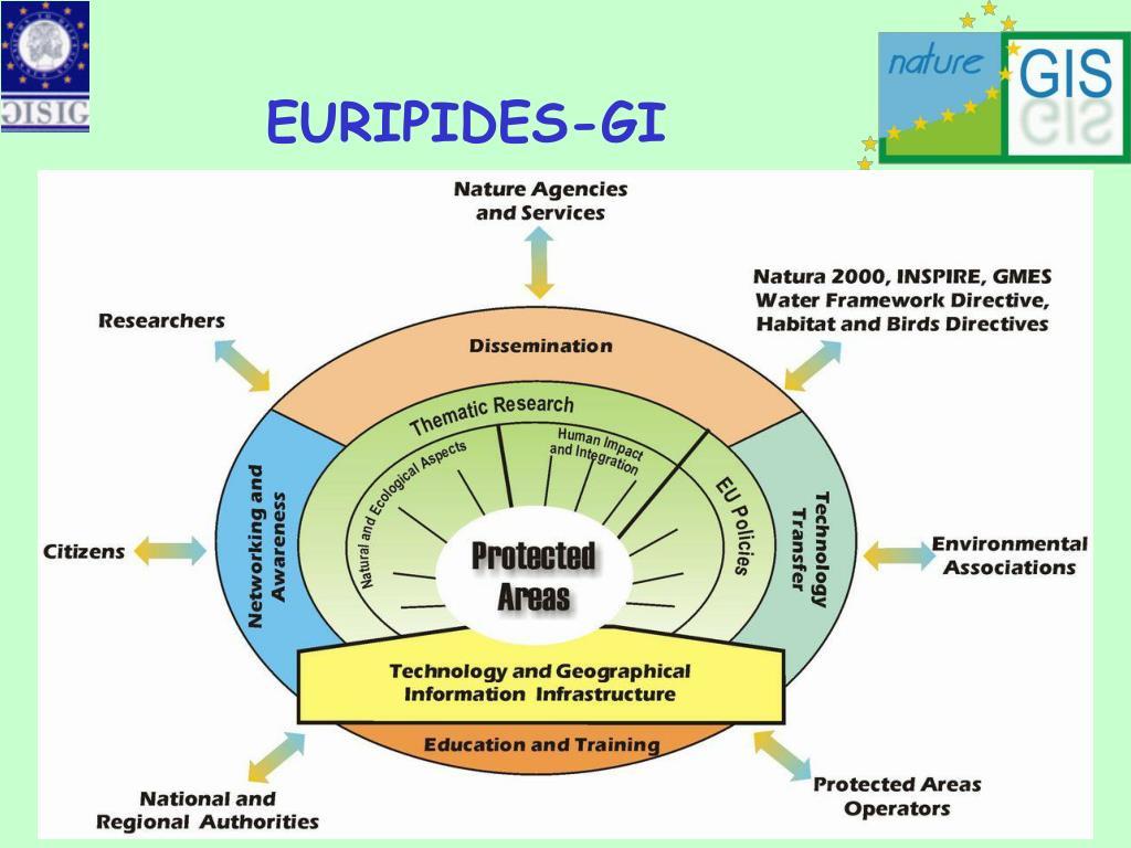 EURIPIDES-GI