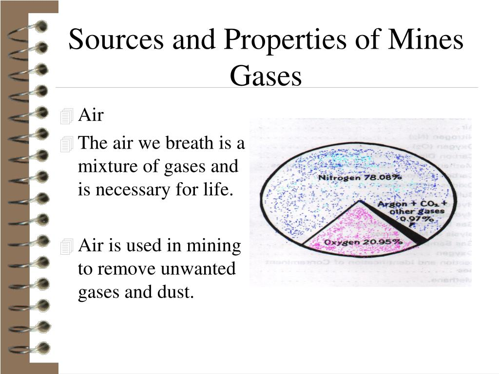 Sources and Properties of Mines Gases