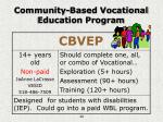 community based vocational education program
