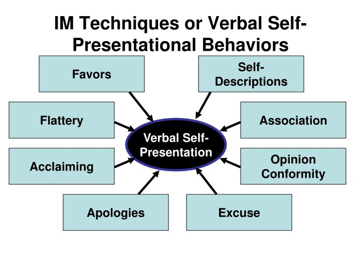 Im techniques or verbal self presentational behaviors