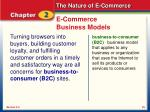 e commerce business models25