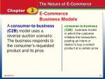e commerce business models27