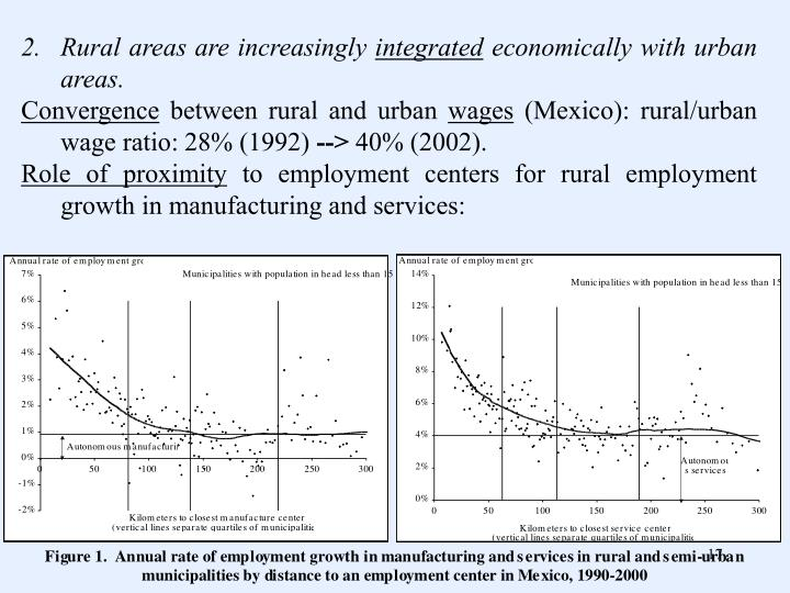 Rural areas are increasingly