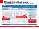 efficient online negotiations slash cycle time by eliminating manual processes