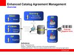 enhanced catalog agreement management overview