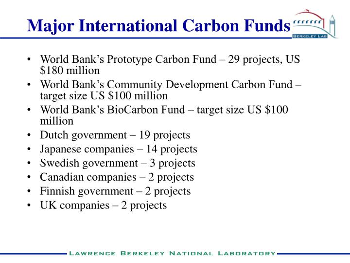 Major international carbon funds