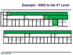 example wbs to the 3 rd level