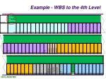 example wbs to the 4th level