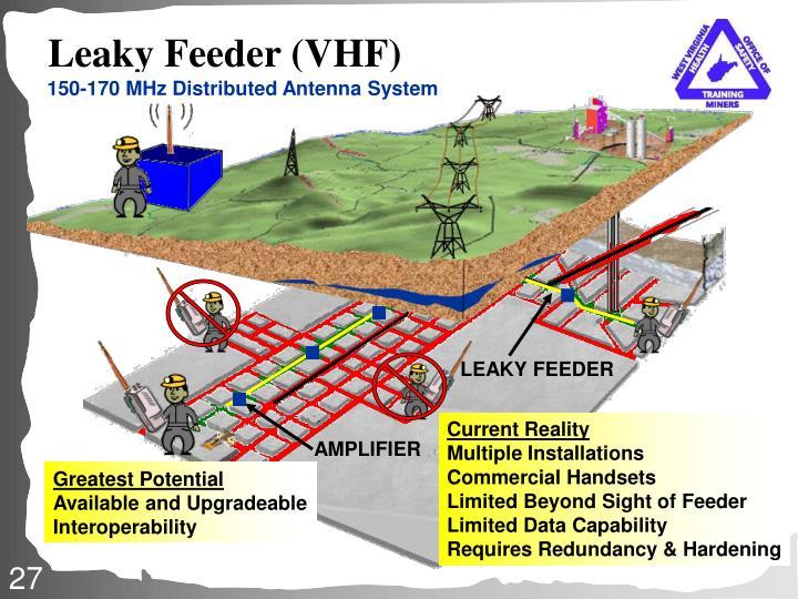 Leaky Feeder (VHF)
