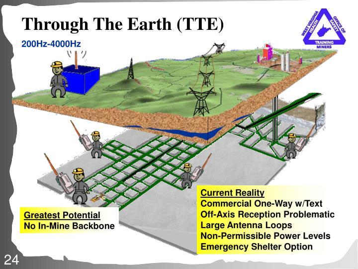 Through The Earth (TTE)